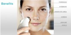 NuFACE Trinity Facial Trainer Kit » Cool Gadget Gifts for Her