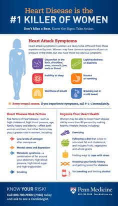Heart Attack Symptoms in Women Infographic> NOTE: In Australia call 000 for Ambulance, Police & Fire Emergencies