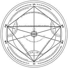 Transmutation Circle by goukai on DeviantArt