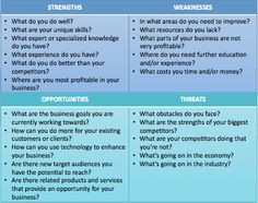 Alternatively to undertaking a DISC analysis, do your own SWOT analysis on your self. Plus you can always ask friends or family for further insight.