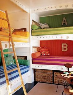 I will whitewash my attic someday and add built in bunk beds for the ultimate sleepover room!