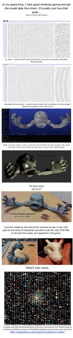 The Wonders of 3D Printing
