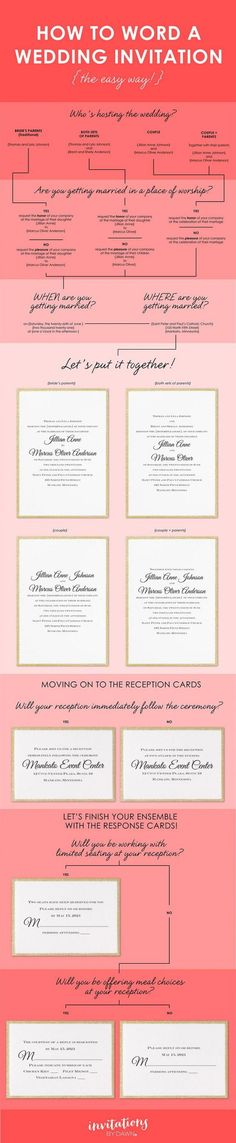 Blueprint registry trusted and loved by 50k couples blueprint learn how to word your wedding invitation ensemble with this fun and easy malvernweather Choice Image