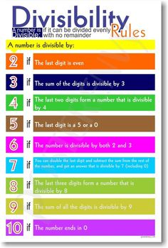 Divisibility Rules - Division Math Classroom POSTER in Home & Garden, Kids & Teens at Home, Educational Materials | eBay