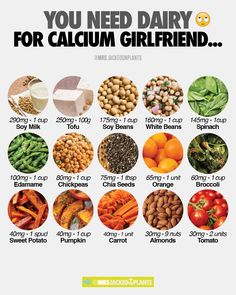 Plant Based Protein & Muscle Building (the truth) Plant Based Nutrition, Vegan Nutrition, Plant Based Diet, Fitness Nutrition, Health And Nutrition, Nutrition Tips, Edamame, Vegan Calcium Sources, Calcium Rich Foods