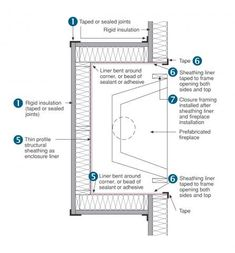 Fireplace Insert Plans Google Search Inez Wood