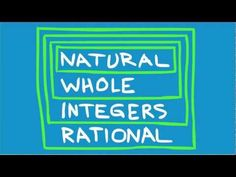 Colin Dodds - Number Types (Math Song) Rational, Integer, Whole, Natural.