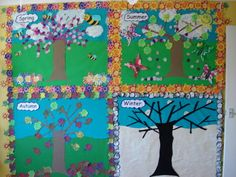 Weather and the Seasons Display, class display, Seasons, weather Nursery Display Boards, Classroom Display Boards, Display Boards For School, Year 1 Classroom, Classroom Displays, Primary Classroom, Future Classroom, Classroom Decor, Class Displays