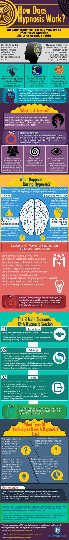 How Does Hypnosis Work? INFOGRAPHIC