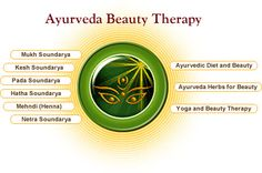 Ayurveda Ayurvedic Retreat Yoga teacher training, Ayurvedic Weight loss…