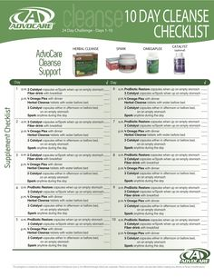 My daily checklist. #onit https://www.advocare.com/14076282
