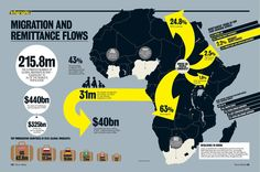 of Africa's diaspora lives IN Africa. Do not underestimate regional migration. International Social Work, International Migrants Day, African Diaspora, Continents, Infographics, Regional, Business, Maps, Numbers