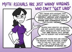 Asexuals in lgbt