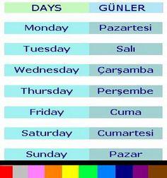 ingilizce günler - Google'da Ara Learn Turkish, Turkish Language, Teaching Grammar, Language Study, Learn English, Learning, Words, Languages, Places