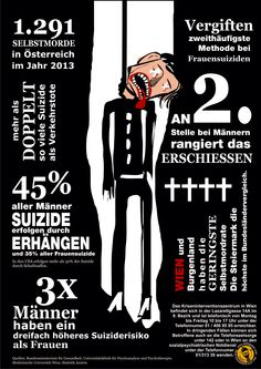 Suizide in Austria Old Love, Infographics, Depression, Darth Vader, Infographic, Info Graphics, Visual Schedules