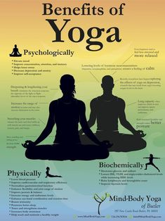 Benefits of #Yoga. Really it's the best physical activity out there. Helps you get out of your mind & back into your heart. #connect