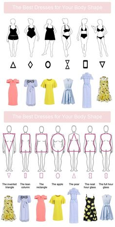 I know you're thinking about what is the meaning of fruit body shapes! Actually, do you know what is the meaning of body shapes exactly? Or which body shape Fashion Design Drawings, Fashion Sketches, Pear Shape Fashion, Silhouette Mode, Fashion Silhouette, Dress Silhouette, Dress Body Type, Dress For Body Shape, Shape Wear