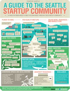 Seattle Startup Guide