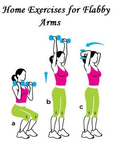 Flabby Arms Home Exercises :Raise your arms in front of you at shoulder level, parallel to the ground.