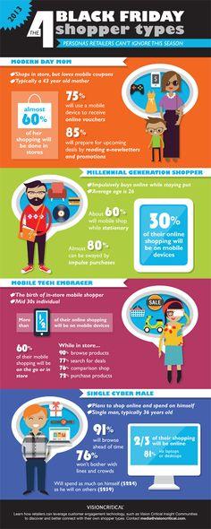 Black Friday Shopper Types Infographic