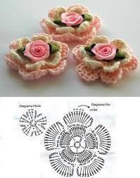 Resultado de imagem para gráfico de florem croche para fazer broche para aplicar em roupaspasso a passo