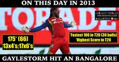 #Onthisday #ChrisGayle #RCB #T20 #IPL #Spartan #GayleStorm   On this day, Royal Challengers Bangalore opener Chris Gayle-SPARTAN hit the highest score of T20  https://www.crickettrolls.com/2016/04/23/on-this-day-23rd-april-chris-gayle-scored-the-highest-runs-in-a-t20-game/