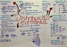 Resumo Distribuição eletrônica