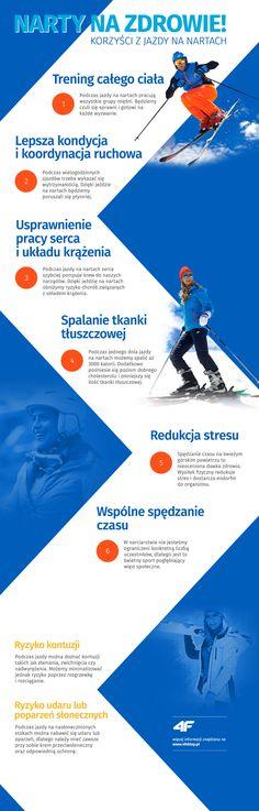 Jazda na nartach jest bardzo popularną i przyjemną dyscypliną sportową, która jest idealnym sposobem spędzania czasu na świeżym powietrzu. #narciarstwo #sport #narty #sprzetnarciarski