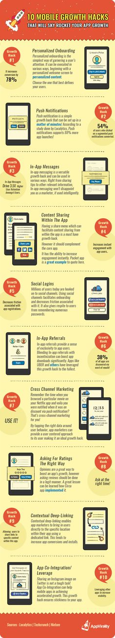 10 Mobile Growth Hacks That Will Sky Rocket Your App Growth #infographic #infografía
