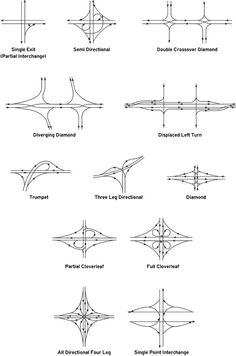 Infographic : Highway interchanges Highway interchanges By Information graphics, visual representations of data known as infographics, keep Futuristic City, Futuristic Architecture, City Architecture, City Skylines Game, City Grid, City Layout, Junction City, Urban Design Plan, Skyline Design