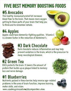 5 best memory boosting foods.