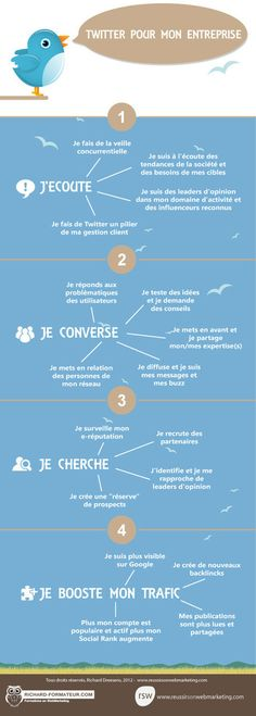 Blueprint for the perfect facebook post mary kay pinterest twitter dfinition utilisations et conseils pour son entreprise malvernweather Gallery