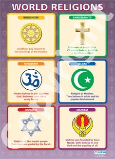 comparison religion chart | World religions poster - Religious Education - Primary