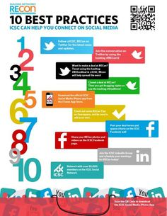 ICSC 10 Best Practices for Social Media