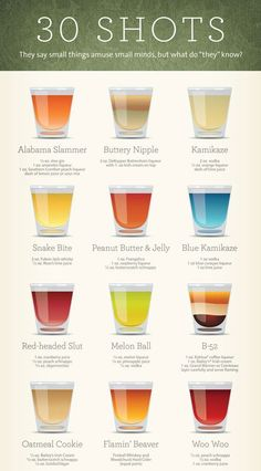 How To Make 30 Different Kinds Of Shots In One Handy Infographic – Cocktails Easy Shots, Fun Shots, Yummy Shots, Bomb Shots, Simple Shots, Shots Ideas, Easy Shot Recipes, Jello Shot Recipes, Salad Recipes