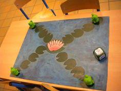 Kikker spel: Rollen met de dobbelsteen. Als het een kikkertje is mogen ze een stapje vooruit. Als het een 'plasje' is moeten ze blijven staan en mogen ze 'PLONS!' roepen. Het is de bedoeling om om ter snelste in het midden op de lelie te komen.: