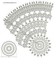Crochet Art: Crochet Doily - Free Crochet Pattern