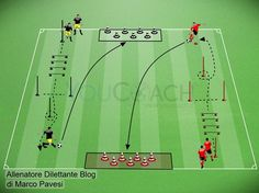 wp-content uploads 2017 01 Coordinazione-e-Cross. Soccer Practice Drills, Football Coaching Drills, Soccer Training Drills, Soccer Drills For Kids, Rugby Training, Soccer Workouts, Soccer Skills, Kids Soccer, Soccer Tips