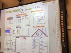 asamblea-abn-ejemplo Math 4 Kids, Preschool Activities, Grande Section, School Subjects, Fun Learning, Mathematics, Bullet Journal, Classroom, Education