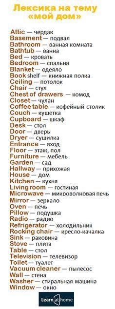 "Английские слова по теме ""Дом"" <a class=""pintag"" href=""/explore/english/"" title=""#english explore Pinterest"">#english</a> <a class=""pintag"" href=""/explore/vocabulary/"" title=""#vocabulary explore Pinterest"">#vocabulary</a> <a class=""pintag"" href=""/explore/house/"" title=""#house explore Pinterest"">#house</a> <a class=""pintag"" href=""/explore/английский/"" title=""#английский explore Pinterest"">#английский</a> <a class=""pintag"" href=""/explore/дом/"" title=""#дом explore Pinterest"">#дом</a>"