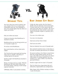 Double Strollers Uppababy Vista Vs Baby Jogger City Select