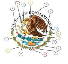 """Las Partes del Escudo Nacional Mexicano: El Articulo 2 de la Ley sobre el Escudo, la Bandera y el Himno Nacionales dice: """"El escudo Nacional está constituido por los siguientes elementos: • un..."""