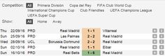 Champions League Real Madrid vs Legia Warszawa, 1h45 ngày 19/10