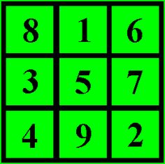 """alwaysinsearchoflight: """" """"I have often admired the mystical way of Pythagoras, and the secret magic of numbers"""" - Sir Thomas Browne, 1605 - 1682 """" Magic Squares, New Scientist, Magic Circle, Describe Me, Thinking Skills, Fun Math, Program Design, Sacred Geometry, The Magicians"""