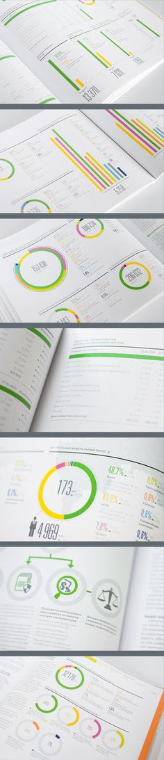 Uralsib | 2012 Anual Report by Marina Dobraya, via Behance