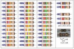 Resistor Color Code Calculator Download Resistor Color Code