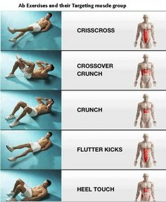Exercises to help tone the stomach for those sexy abs you have been dreaming about. These are easy love handle workouts to help lose love handles and help get a six pack..