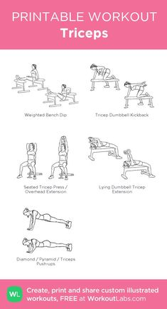 The Best Workouts Programs: Weight Free Total Workout Daily Gym Workout, Six Pack Abs Workout, Workout For Flat Stomach, Abs Workout Routines, Workout Schedule, Kickboxing Workout, Gym Routine, Triceps Workout, Workout Regimen
