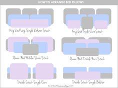 Interior Design Boards, Pillow Arrangement, Pillows on bed, accent pillows, Bedroom throw Pillows, Interior Design Services, Online E-Design, e-decorating, www.stellarinteriordesign.com/how-to-arrange-bed-pillows/