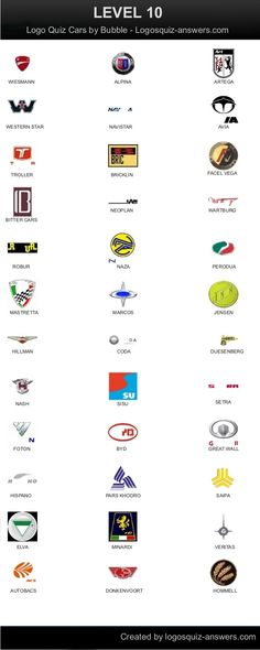 1000+ Images About Car Logo Quiz Answers On Pinterest